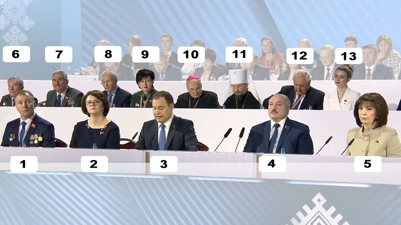 6-е Всебелорусское народное собрание